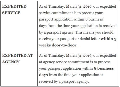 how to get passport in the us