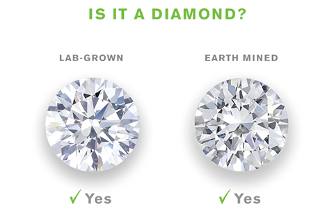 Will Lab Created Diamonds Test As Real Diamonds